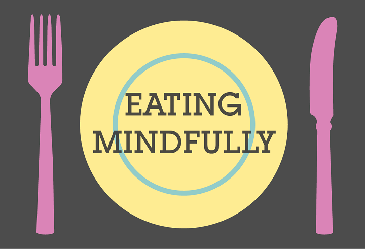 6 Questions to Help You Eat Mindfully