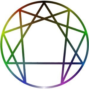 A Beginner's Guide to the Enneagram